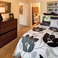 UF STUDENT HOUSING 1/1 in Jefferson 2nd Ave Fall 2015- Spring 2016 $609/month